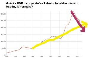 grecke HDP