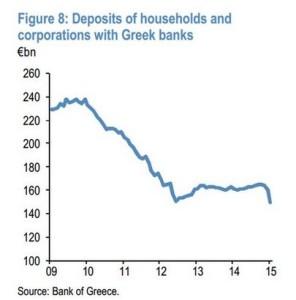 grecke depozity